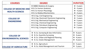 Gregory University Degree Programmes