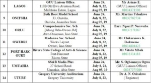 Gregory University Post UTME Screening Dates and Venue