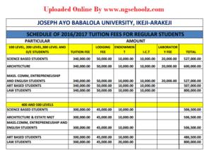 JABU school fees schedule for undergraduate