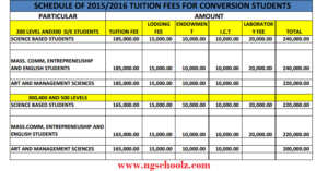 JABU school fees schedule for undergraduate for conversion students