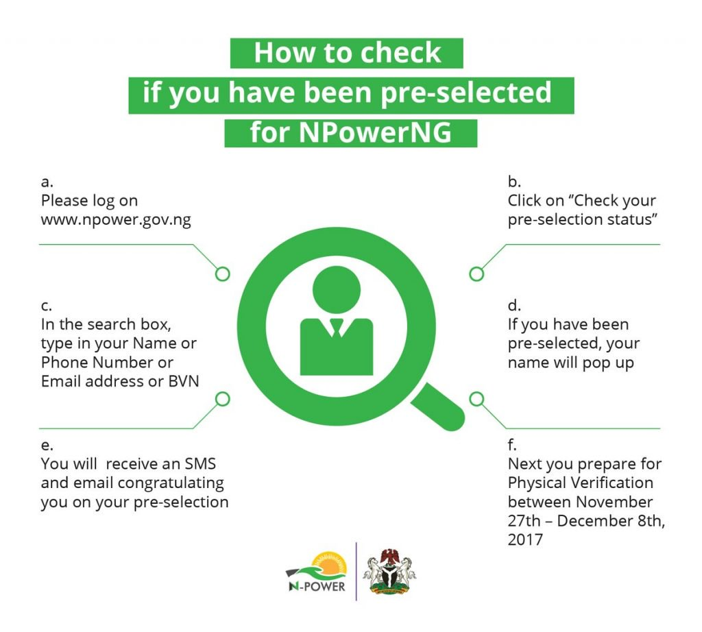 How To Check N-power Pre-selection Status