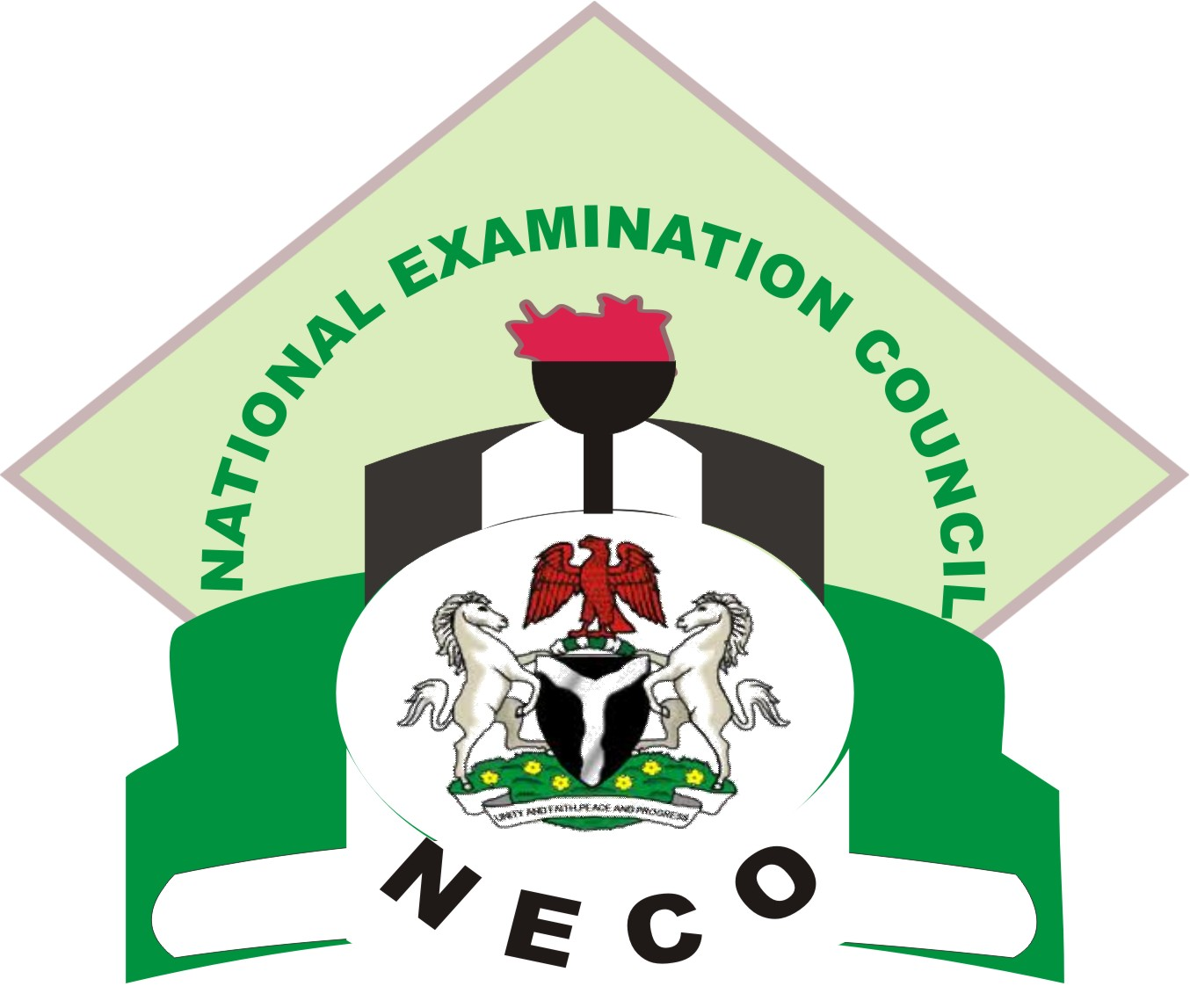 NECO 'No CA 3' Meaning