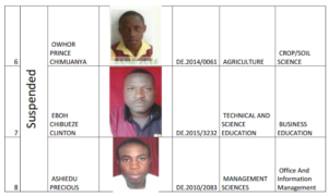 RSUST List Of Rusticated, Suspended & Dismissed Students Published
