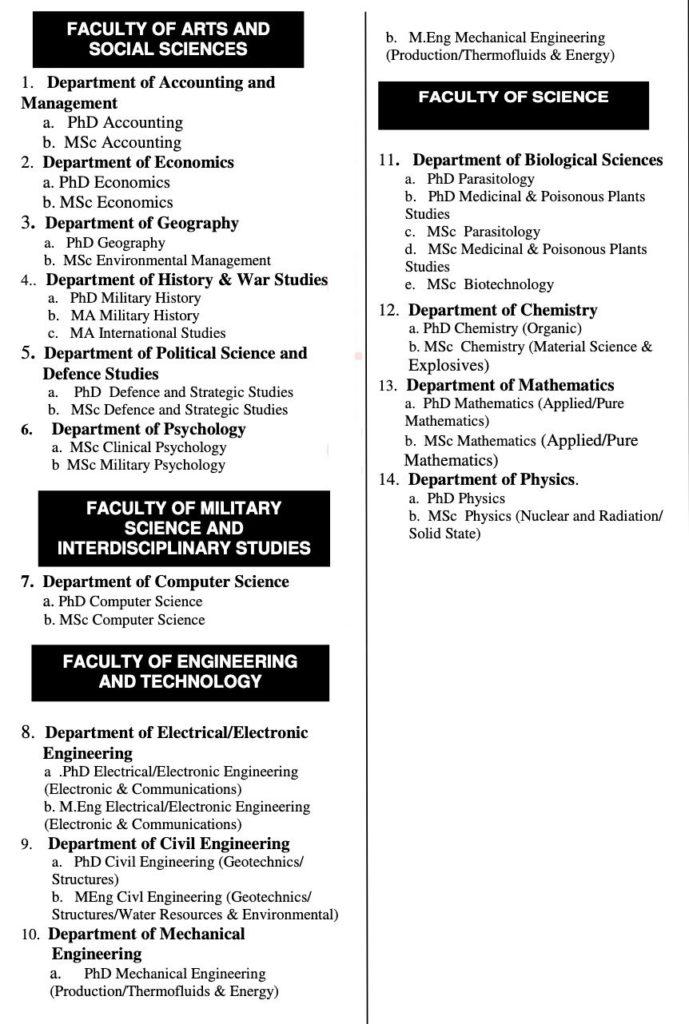 NDA Postgraduate Programmes Admission Requirements
