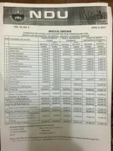 Niger Delta University School Fees Schedule